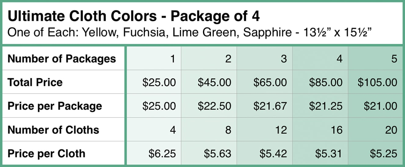Price Table for Ultimate Cloth Colors - 4 green cleaning cloths per pack