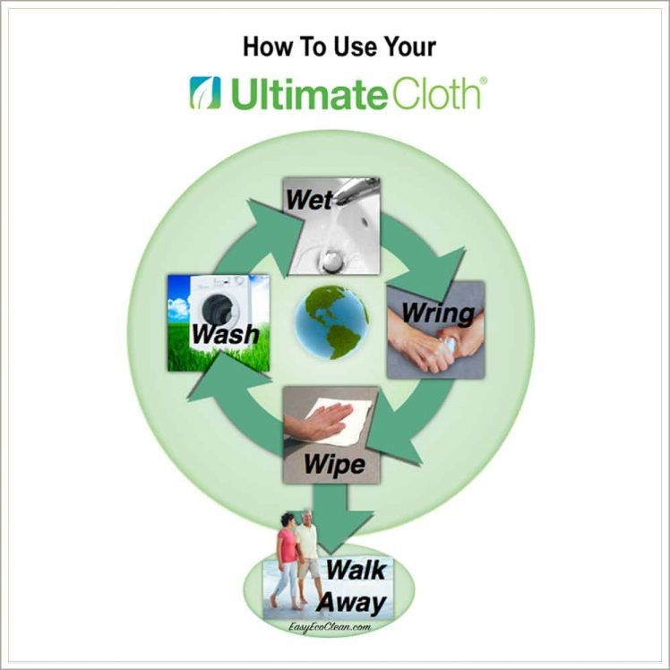 ultimate-cloth-how-to-use-diagram